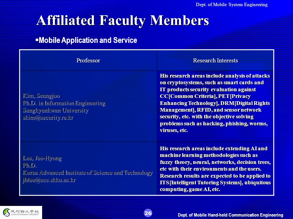 Dept. of Mobile Hand-held Communication Engineering 26 Professor Research Interests Kim, Seungjoo Ph.D. in Information Engineering Sungkyunkwan Univer