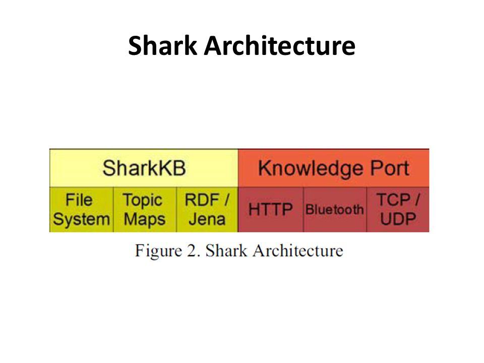 Shark Architecture