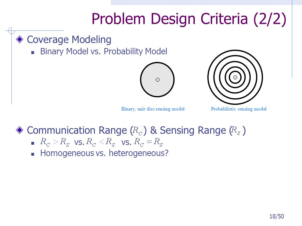 Coverage Modeling Binary Model vs. Probability Model Communication Range ( ) & Sensing Range ( ) vs. vs. Homogeneous vs. heterogeneous? Problem Design