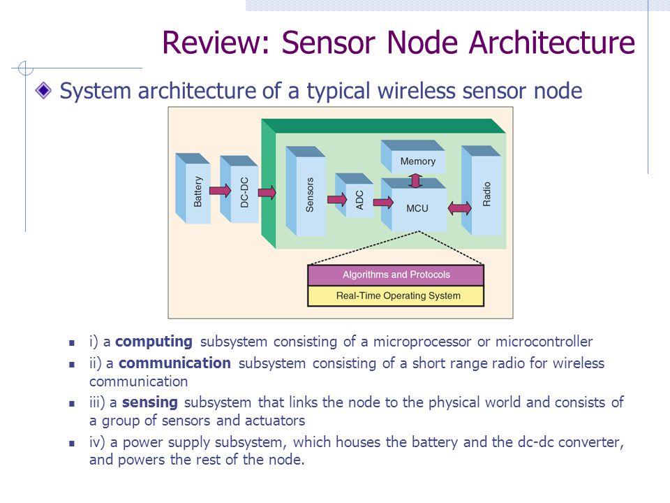 Review: Power Saving Make the sensor node intelligent!!.