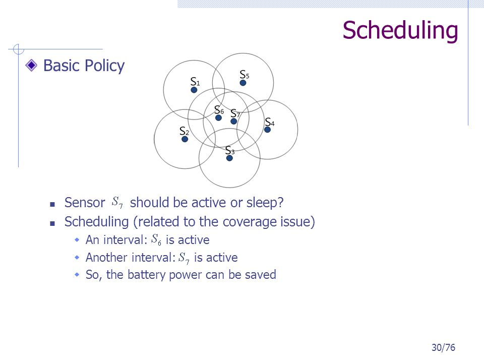 Scheduling Basic Policy Sensor should be active or sleep? Scheduling (related to the coverage issue) An interval: is active Another interval: is activ