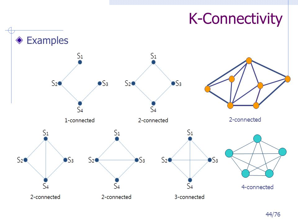 K-Connectivity Examples 44/76 2-connected 4-connected