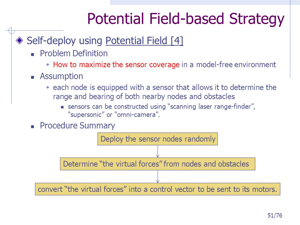 Self-deploy using Potential Field [4] Problem Definition How to maximize the sensor coverage in a model-free environment Assumption each node is equip