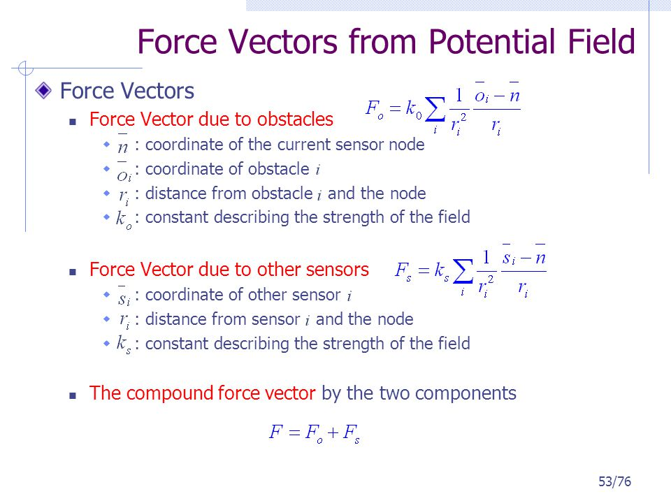 Force Vectors Force Vector due to obstacles : coordinate of the current sensor node : coordinate of obstacle : distance from obstacle and the node : c