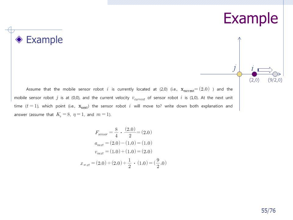 Example 55/76 (2,0) (9/2,0)