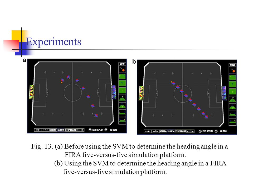 Experiments Fig. 13. (a) Before using the SVM to determine the heading angle in a FIRA five-versus-five simulation platform. (b) Using the SVM to dete