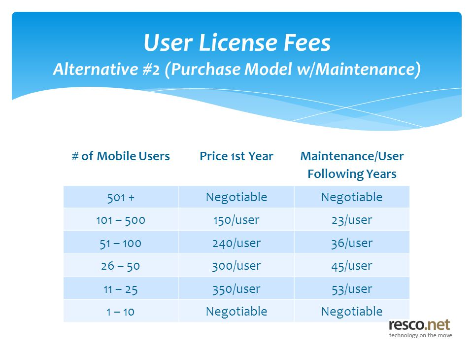 # of Mobile UsersPrice 1st Year Maintenance/User Following Years 501 +Negotiable 101 – 500150/user23/user 51 – 100240/user36/user 26 – 50300/user45/user 11 – 25350/user53/user 1 – 10Negotiable User License Fees Alternative #2 (Purchase Model w/Maintenance)