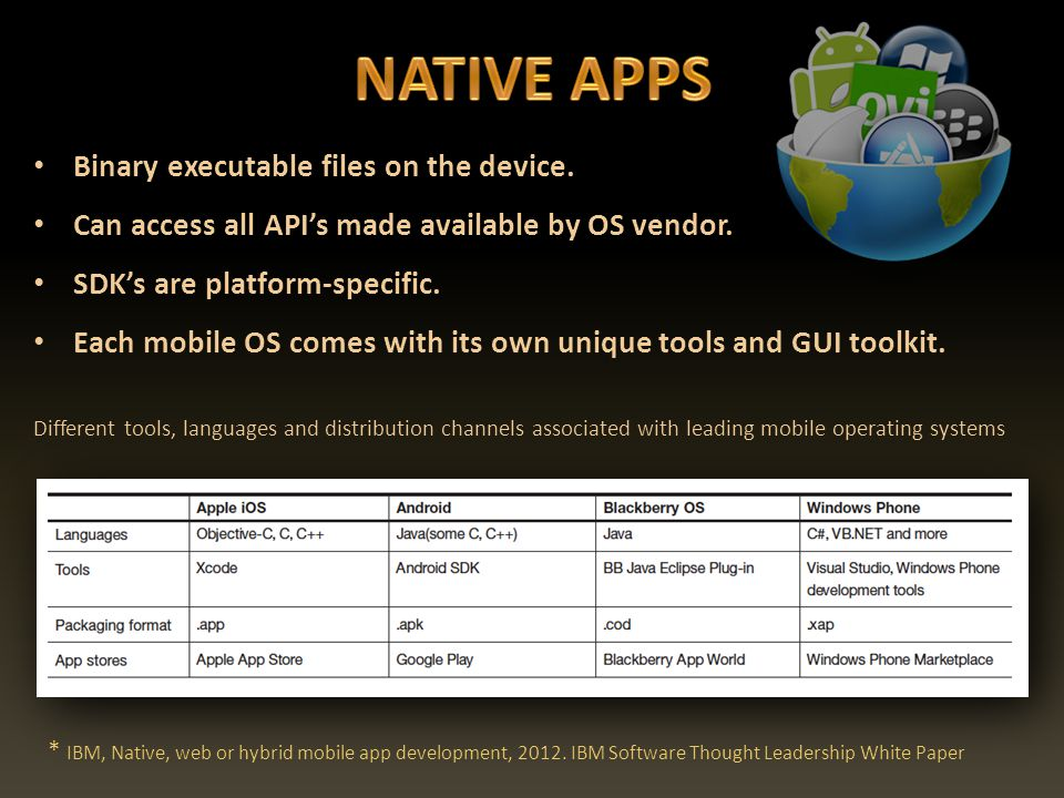 Binary executable files on the device. Can access all APIs made available by OS vendor. SDKs are platform-specific. Each mobile OS comes with its own