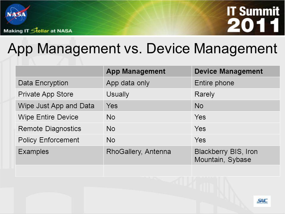 App Management vs.