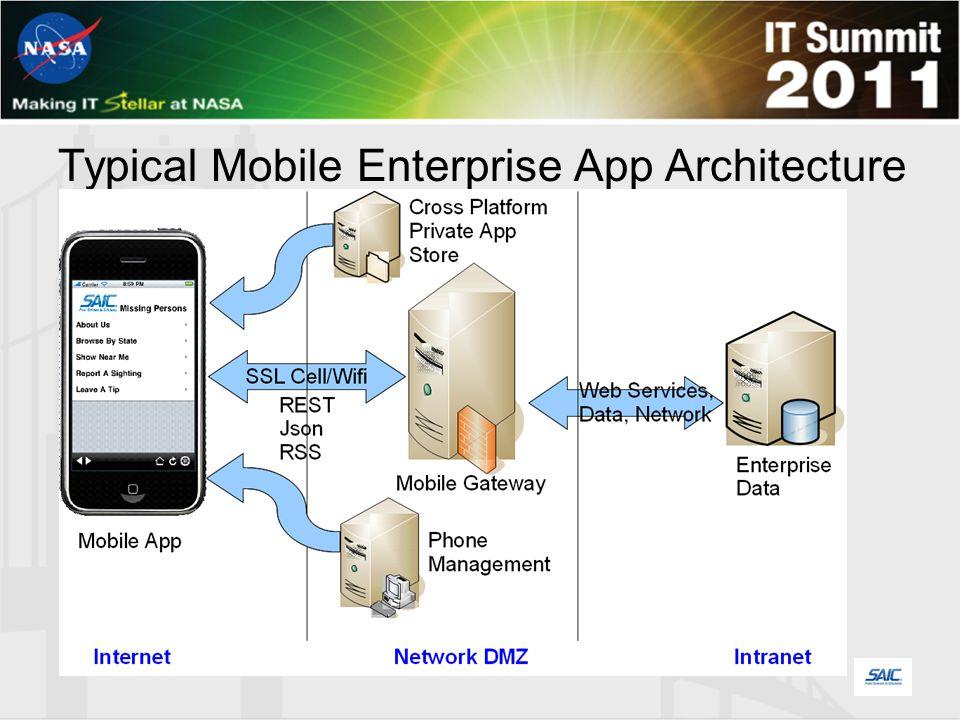 Vendors Rhomobile – www.rhomobile.comwww.rhomobile.com Antenna Software – www.antennasoftware.comwww.antennasoftware.com Kony Solutions – www.kony.comwww.kony.com Apperian – www.apperian.comwww.apperian.com Mobile Iron – www.mobileiron.comwww.mobileiron.com JAMF Casper – www.jamfsoftware.comwww.jamfsoftware.com Mobiquity – http://mobiquityinc.comhttp://mobiquityinc.com Sybase – www.sybase.comwww.sybase.com