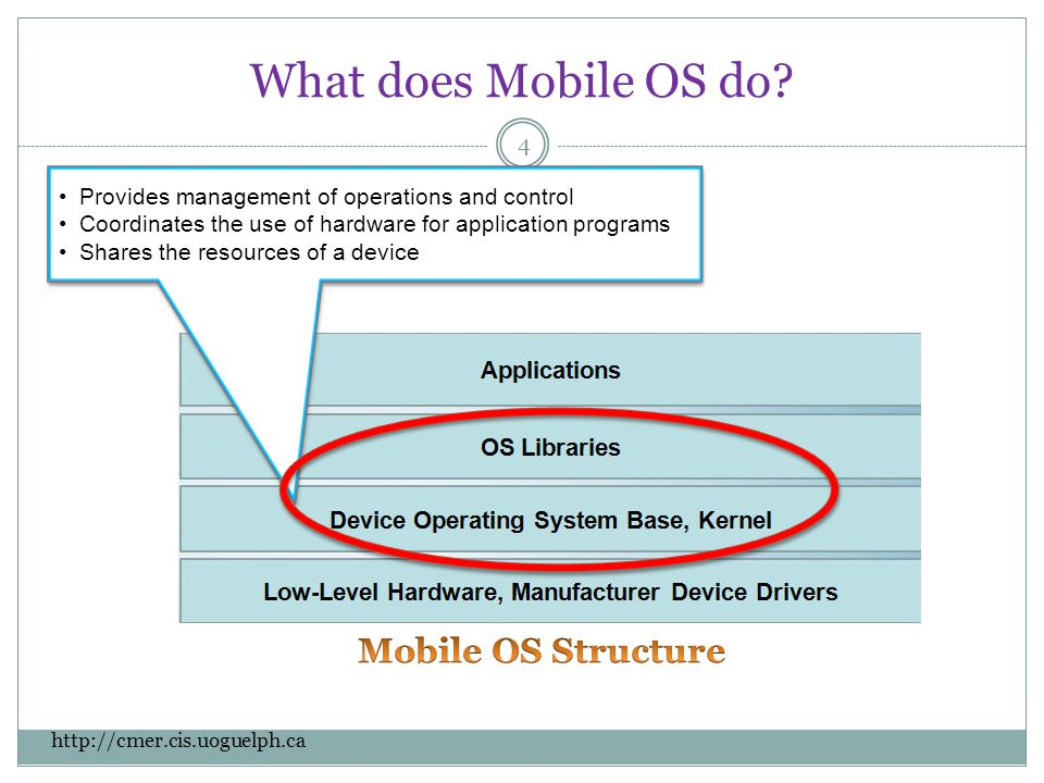 What does Mobile OS do? 4 Provides management of operations and control Coordinates the use of hardware for application programs Shares the resources