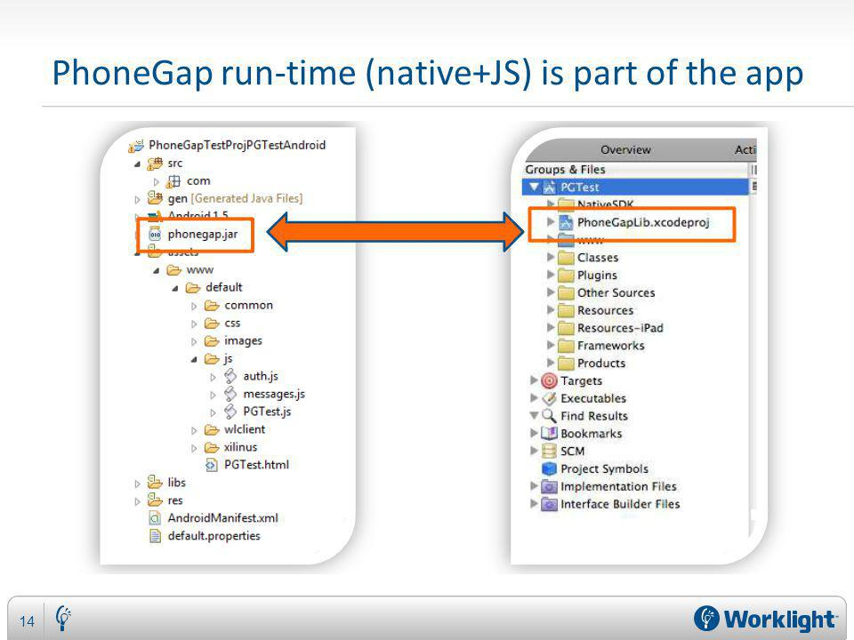 PhoneGap run-time (native+JS) is part of the app 14