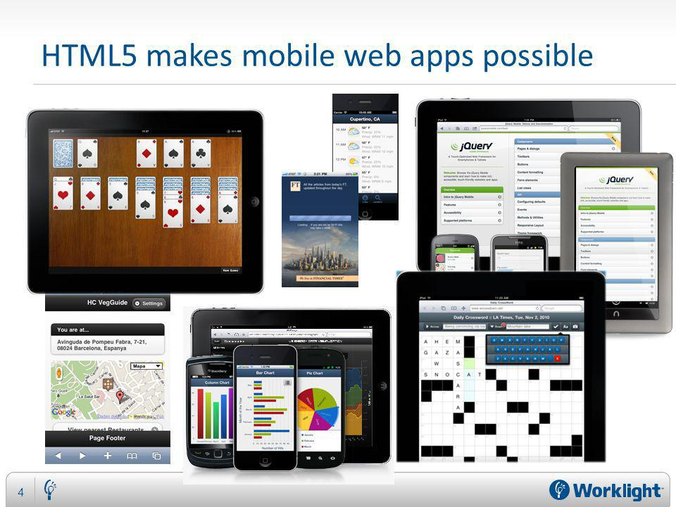 HTML5 makes mobile web apps possible 4