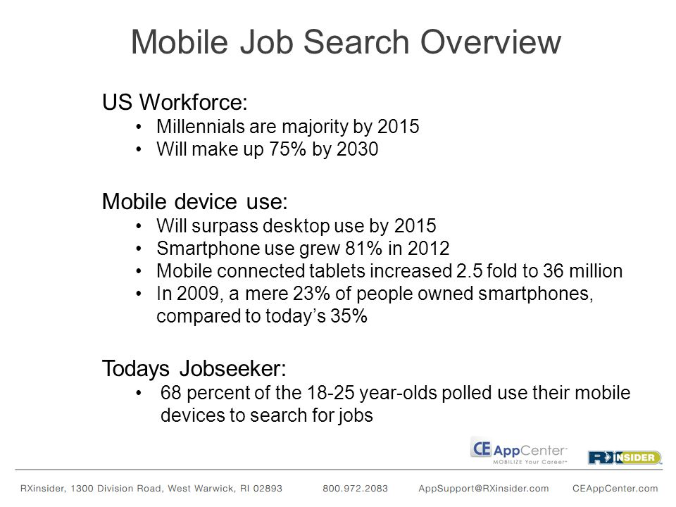 Mobile Job Search Overview US Workforce: Millennials are majority by 2015 Will make up 75% by 2030 Mobile device use: Will surpass desktop use by 2015 Smartphone use grew 81% in 2012 Mobile connected tablets increased 2.5 fold to 36 million In 2009, a mere 23% of people owned smartphones, compared to todays 35% Todays Jobseeker: 68 percent of the 18-25 year-olds polled use their mobile devices to search for jobs