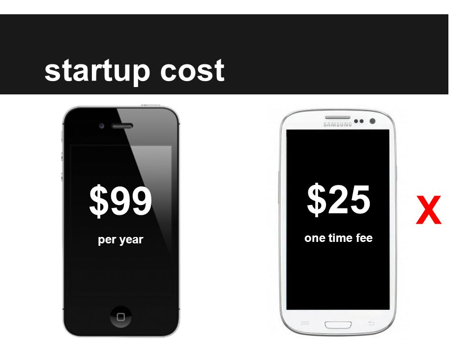 startup cost $99 per year $25 one time fee X