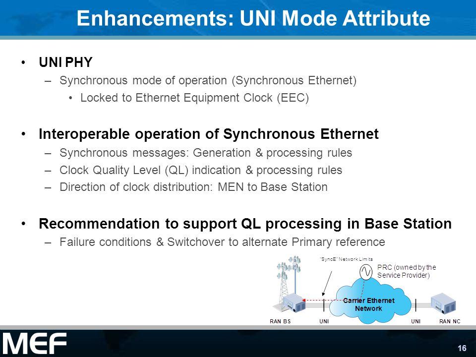 16 Enhancements: UNI Mode Attribute UNI PHY –Synchronous mode of operation (Synchronous Ethernet) Locked to Ethernet Equipment Clock (EEC) Interoperab