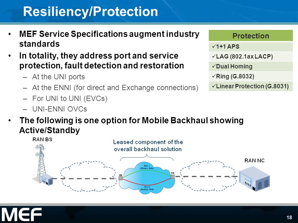 18 Resiliency/Protection MEF Service Specifications augment industry standards In totality, they address port and service protection, fault detection and restoration –At the UNI ports –At the ENNI (for direct and Exchange connections) –For UNI to UNI (EVCs) –UNI-ENNI OVCs The following is one option for Mobile Backhaul showing Active/Standby Protection 1+1 APS LAG (802.1ax LACP) Dual Homing Ring (G.8032) Linear Protection (G.8031)