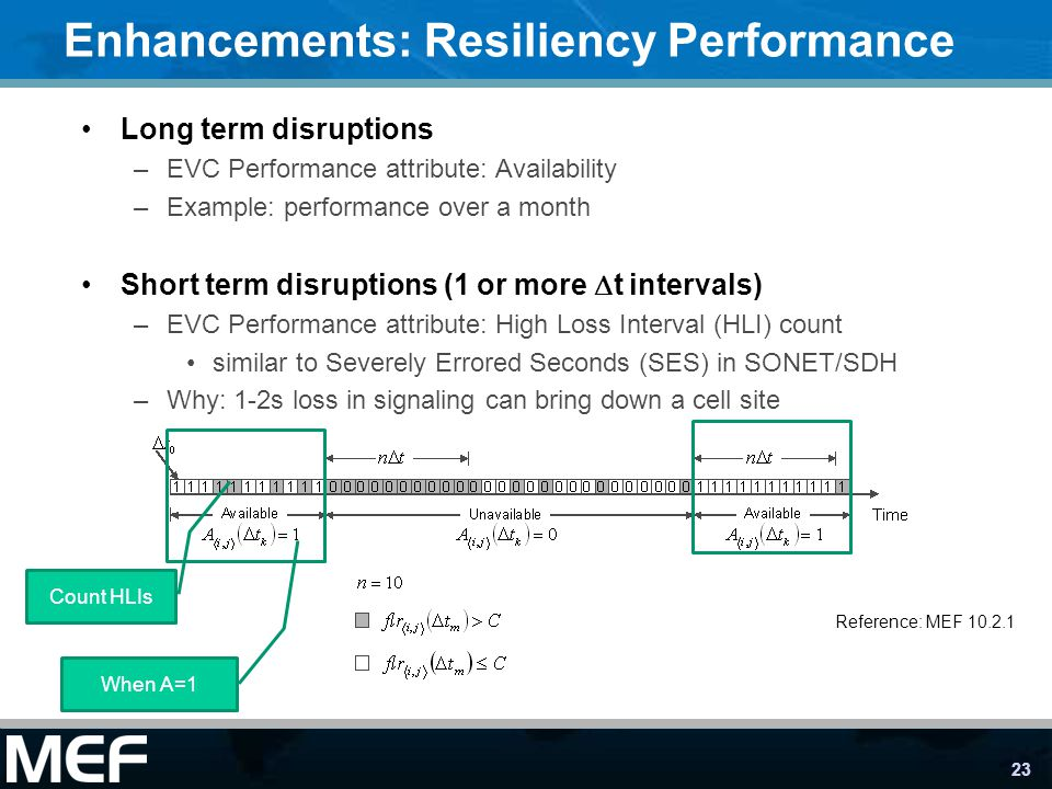 23 Enhancements: Resiliency Performance Long term disruptions –EVC Performance attribute: Availability –Example: performance over a month Short term disruptions (1 or more t intervals) –EVC Performance attribute: High Loss Interval (HLI) count similar to Severely Errored Seconds (SES) in SONET/SDH –Why: 1-2s loss in signaling can bring down a cell site When A=1 Count HLIs Reference: MEF 10.2.1
