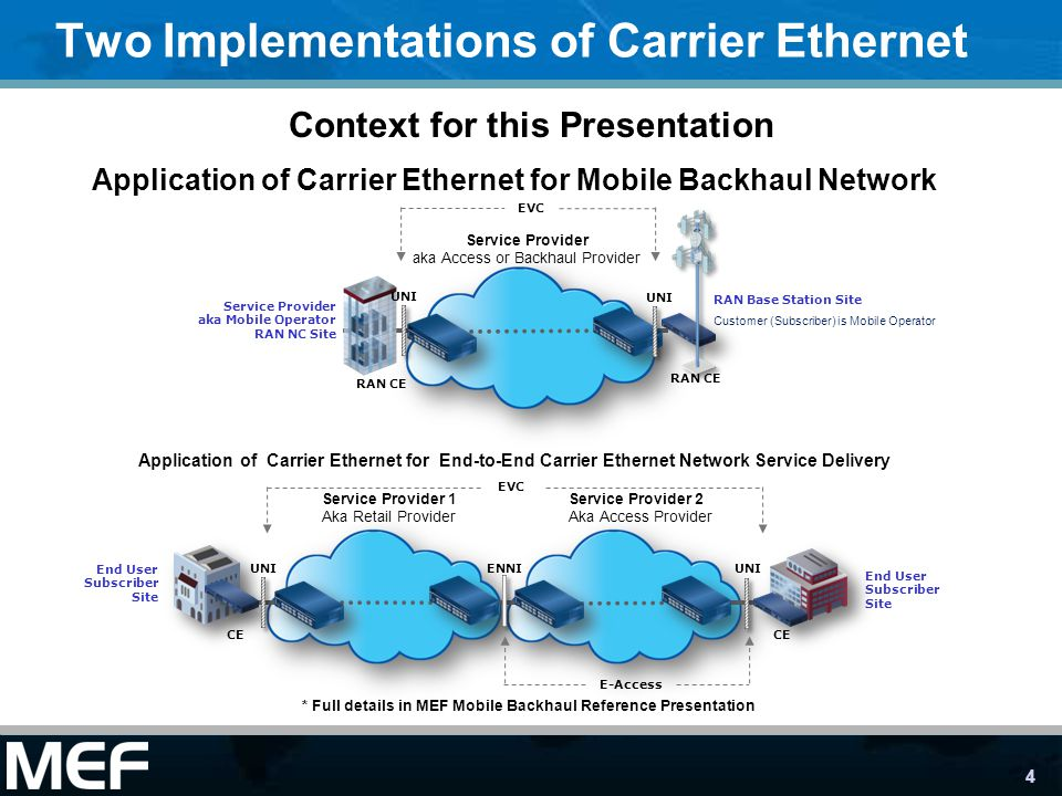 4 Two Implementations of Carrier Ethernet Application of Carrier Ethernet for End-to-End Carrier Ethernet Network Service Delivery Service Provider 1 Aka Retail Provider CE UNI End User Subscriber Site UNI CE ENNI Service Provider 2 Aka Access Provider End User Subscriber Site EVC E-Access Service Provider aka Mobile Operator RAN NC Site UNI Service Provider aka Access or Backhaul Provider EVC RAN CE Application of Carrier Ethernet for Mobile Backhaul Network UNI RAN CE RAN Base Station Site Customer (Subscriber) is Mobile Operator Context for this Presentation * Full details in MEF Mobile Backhaul Reference Presentation