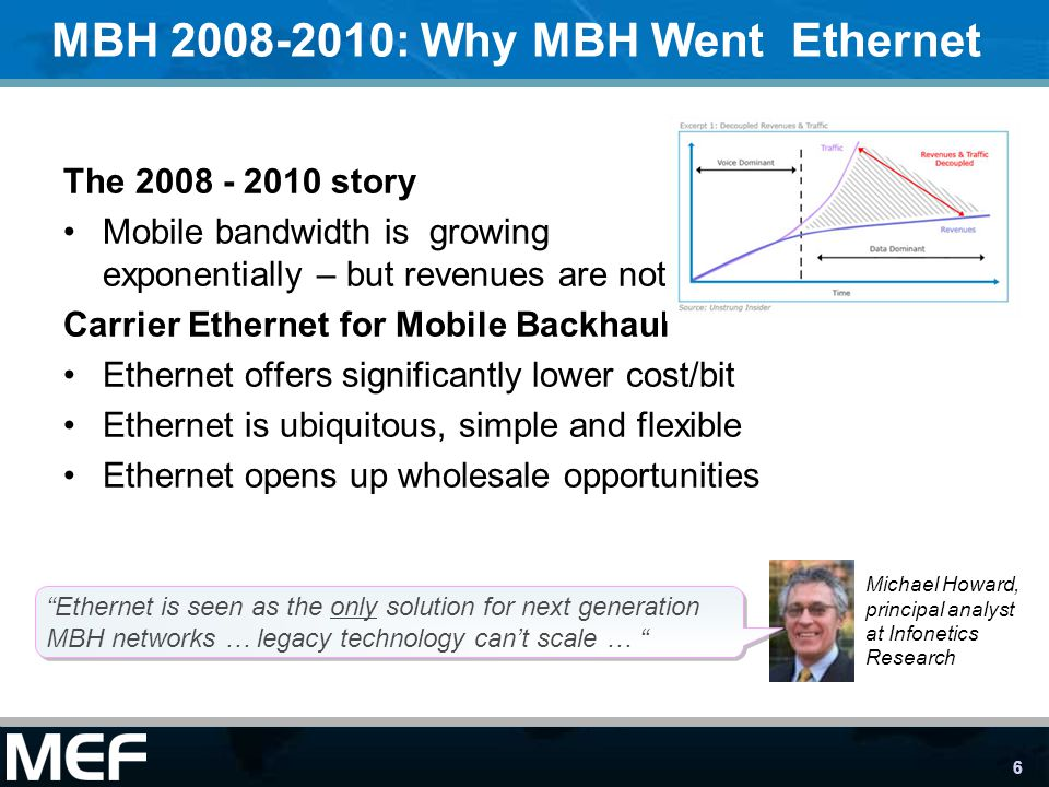 6 The 2008 - 2010 story Mobile bandwidth is growing exponentially – but revenues are not. Carrier Ethernet for Mobile Backhaul Ethernet offers signifi