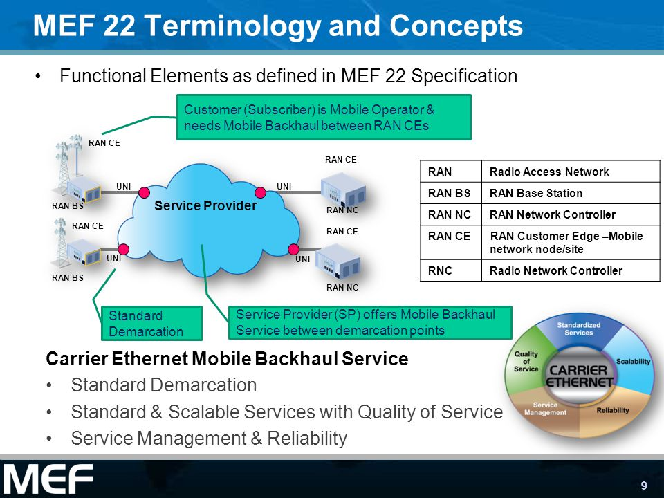 9 MEF 22 Terminology and Concepts Functional Elements as defined in MEF 22 Specification Carrier Ethernet Mobile Backhaul Service Standard Demarcation