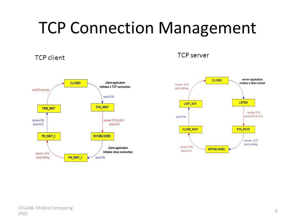 TCP Connection Management CEG436: Mobile Computing (PM) 6 TCP client TCP server