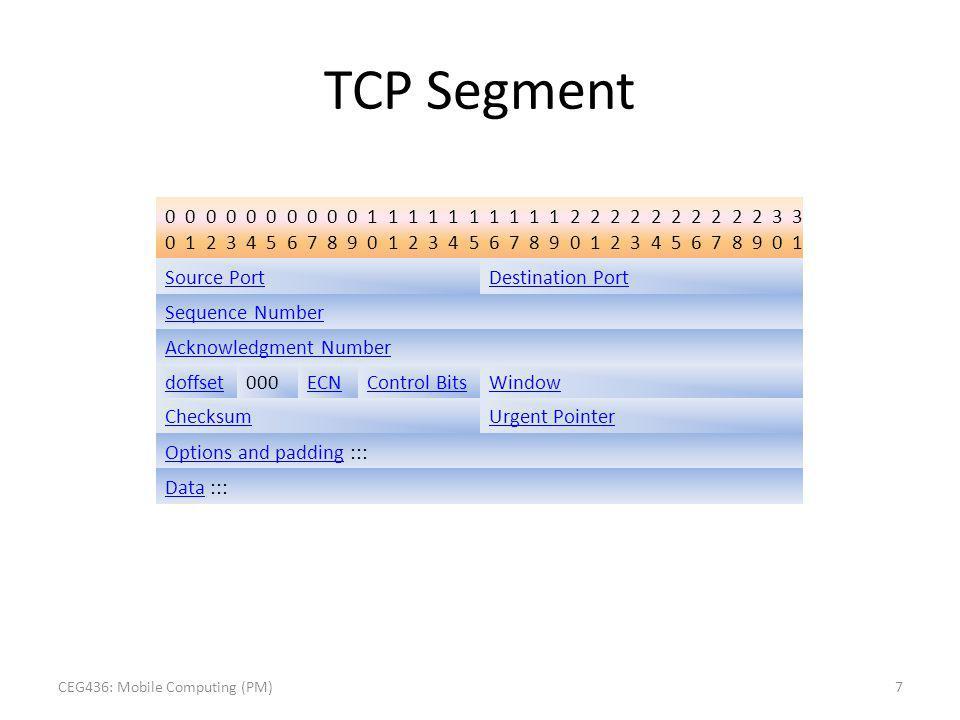 TCP Segment CEG436: Mobile Computing (PM)7 0 0101 0202 0303 0404 0505 0606 0707 0808 0909 10101 1212 1313 1414 1515 1616 1717 1818 1919 2020 21212 232