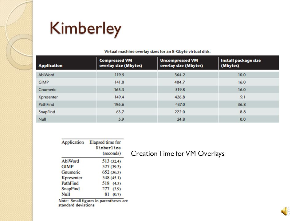 Kimberley Steps: 1)Prepare the overlay VM kimberlize 2) Connect to the Cloudlet 3) Receive VM residue, Cleanup