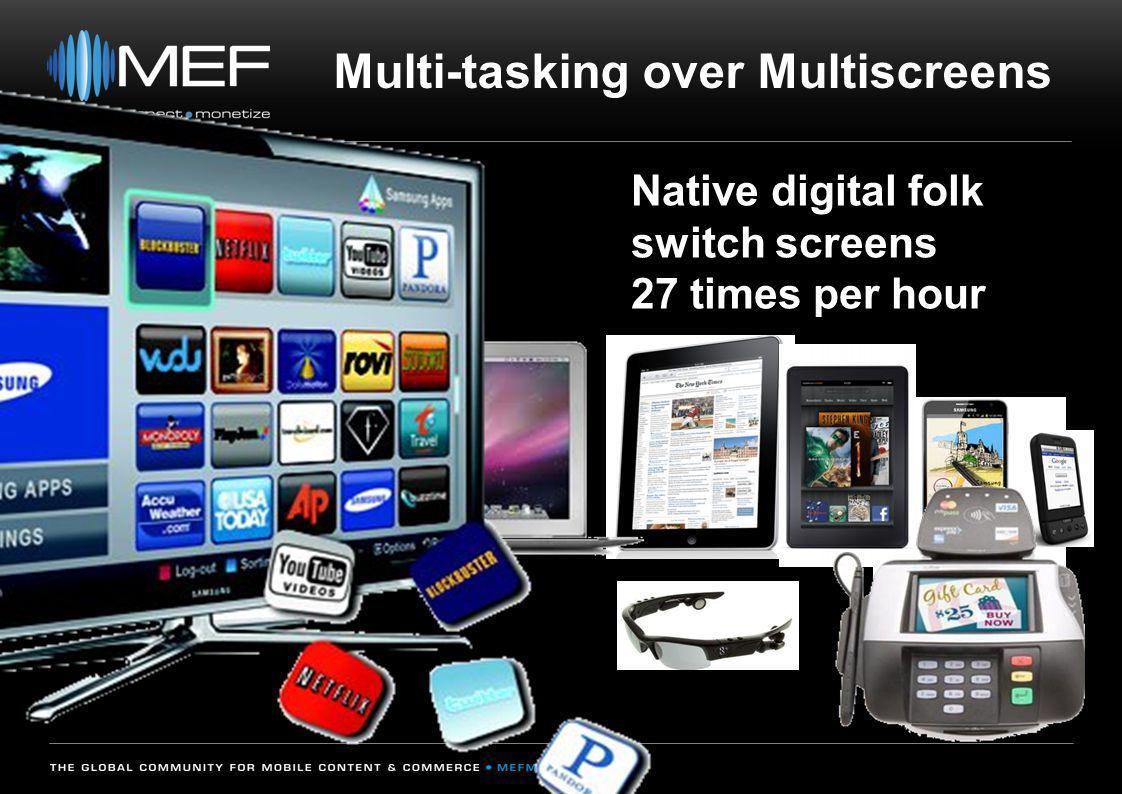 Multi-tasking over Multiscreens Native digital folk switch screens 27 times per hour