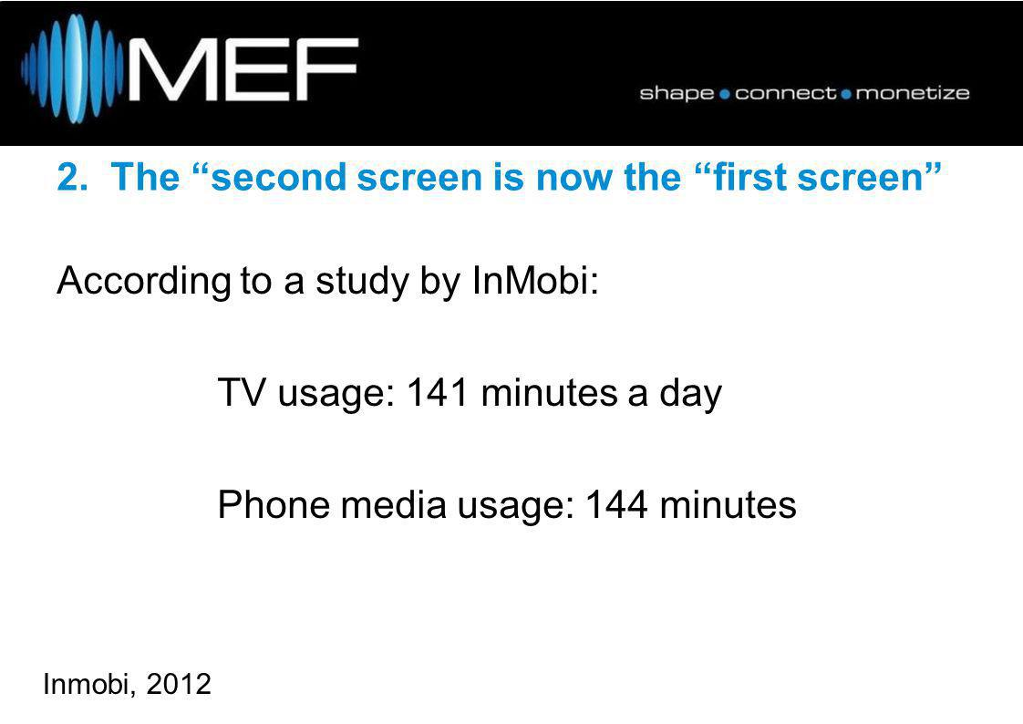 According to a study by InMobi: TV usage: 141 minutes a day Phone media usage: 144 minutes 2.