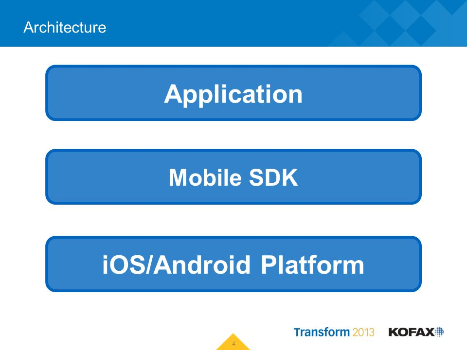 Architecture 4 Mobile SDK iOS/Android Platform Application