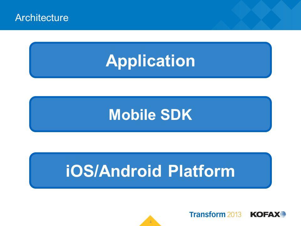 Supported Platforms Native platform toolkit Objective – C Java 5