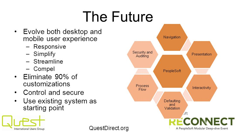QuestDirect.org The Future Evolve both desktop and mobile user experience –Responsive –Simplify –Streamline –Compel Eliminate 90% of customizations Co