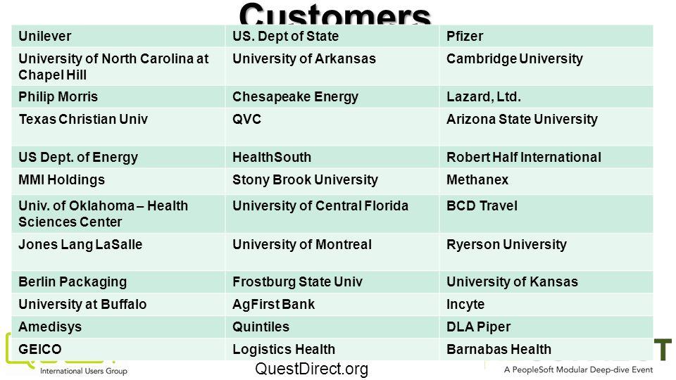 QuestDirect.org Customers UnileverUS.