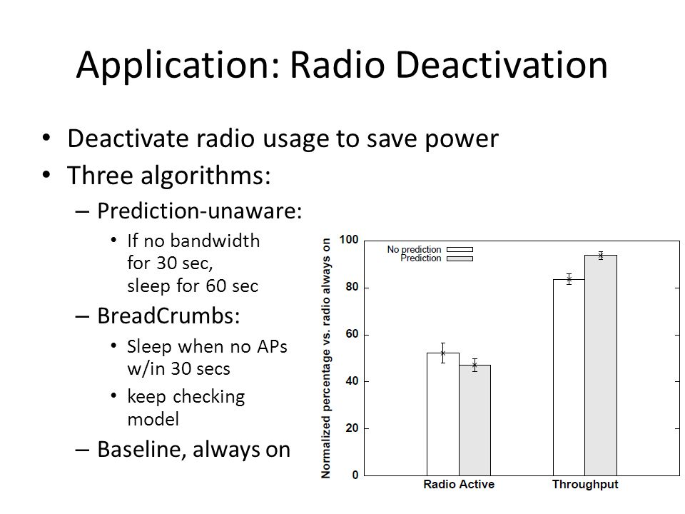 Application: Radio Deactivation Deactivate radio usage to save power Three algorithms: – Prediction-unaware: If no bandwidth available for 30 sec, sle