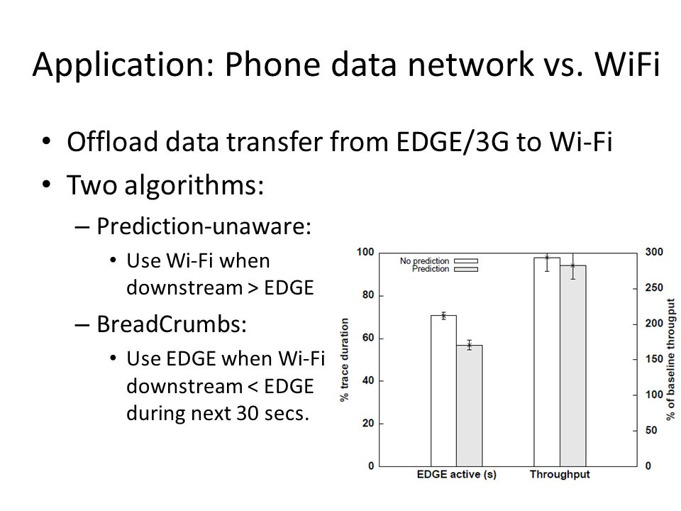 Application: Phone data network vs. WiFi Offload data transfer from EDGE/3G to Wi-Fi Two algorithms: – Prediction-unaware: Use Wi-Fi when downstream >