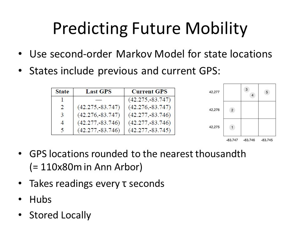 Predicting Future Mobility Use second-order Markov Model for state locations States include previous and current GPS: GPS locations rounded to the nearest thousandth (= 110x80m in Ann Arbor) Takes readings every τ seconds Hubs Stored Locally