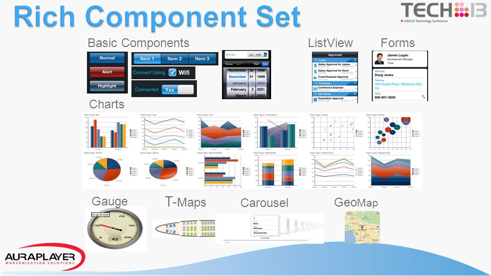 Carousel T- Maps ListView Gauge Charts Geo Map Basic Components Forms