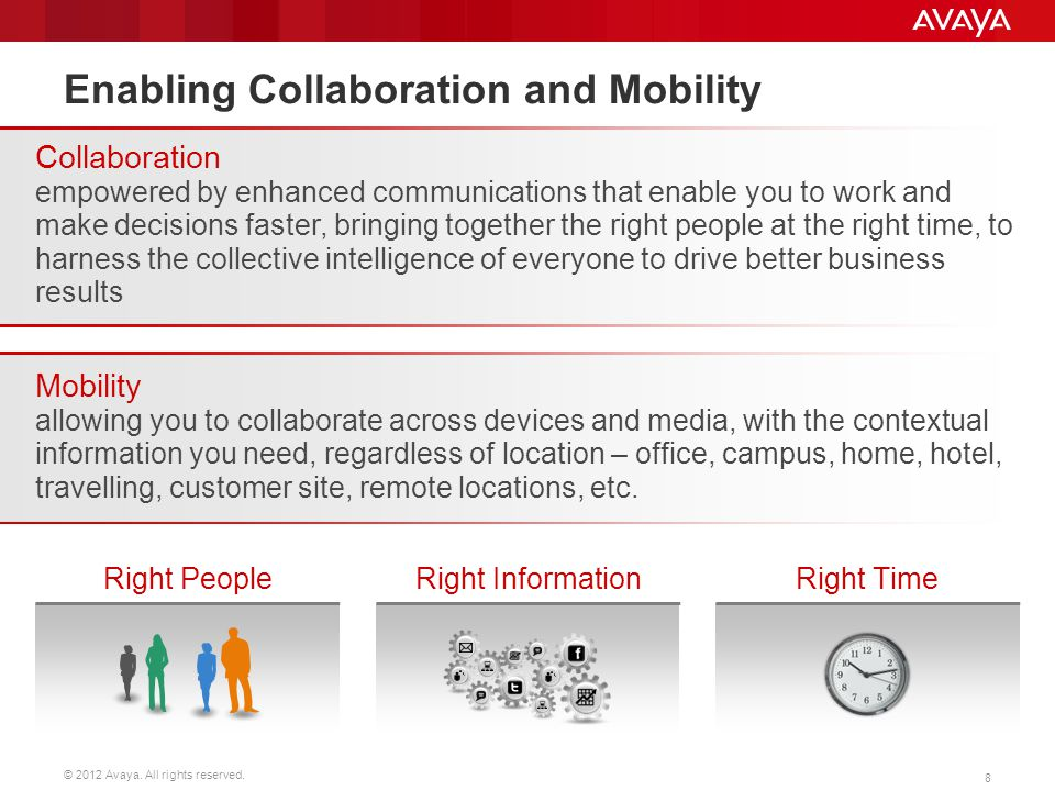 © 2012 Avaya. All rights reserved. 29 Participate to a meeting from your Mobile or Tablet