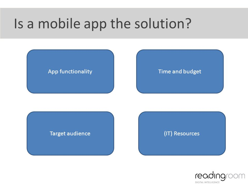 Is a mobile app the solution App functionalityTime and budget Target audience(IT) Resources