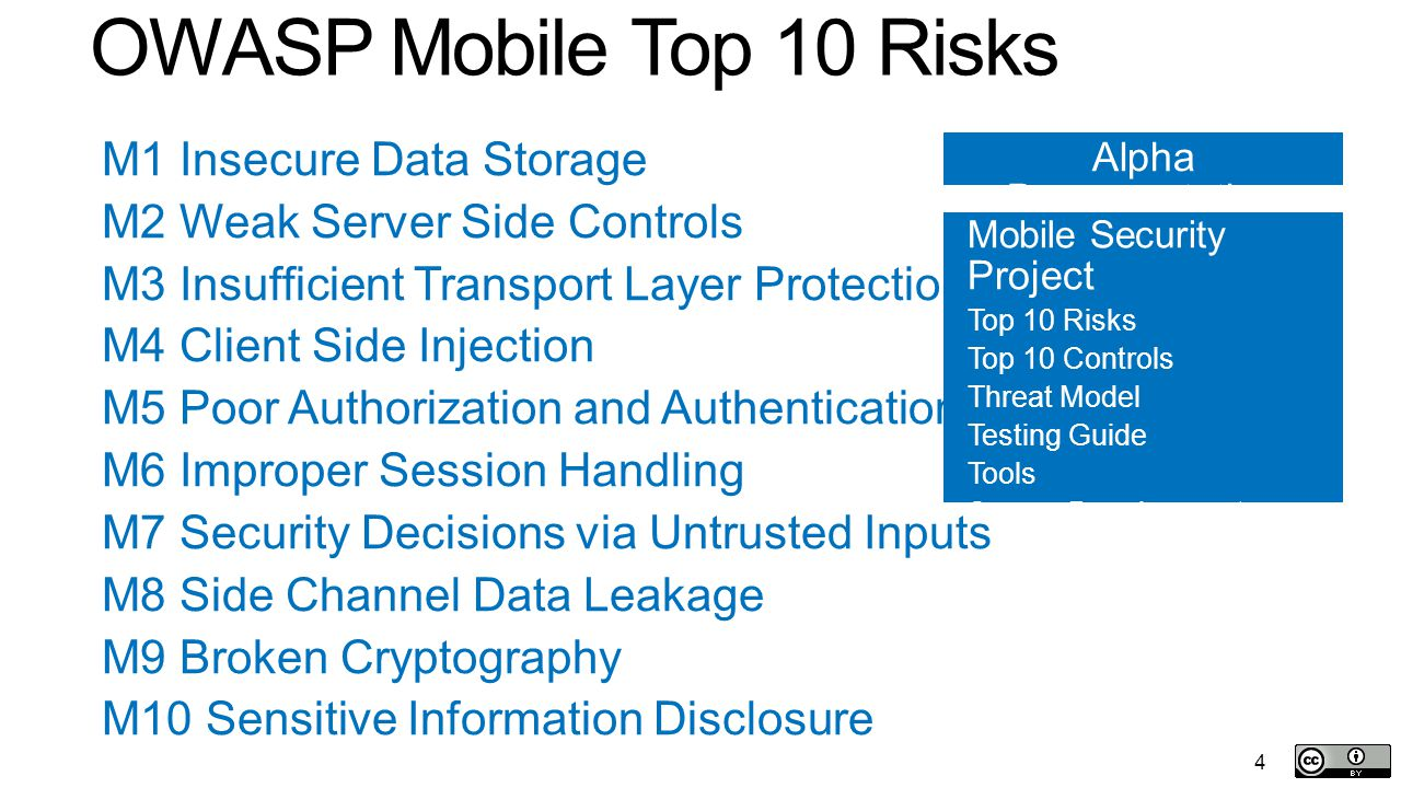 4 OWASP Mobile Top 10 Risks M1 Insecure Data Storage M2 Weak Server Side Controls M3 Insufficient Transport Layer Protection M4 Client Side Injection M5 Poor Authorization and Authentication M6 Improper Session Handling M7 Security Decisions via Untrusted Inputs M8 Side Channel Data Leakage M9 Broken Cryptography M10 Sensitive Information Disclosure 4 Alpha Documentation Mobile Security Project Top 10 Risks Top 10 Controls Threat Model Testing Guide Tools Secure Development