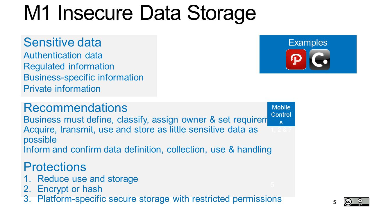 5 M1 Insecure Data Storage Sensitive data Authentication data Regulated information Business-specific information Private information Examples Recommendations Business must define, classify, assign owner & set requirements Acquire, transmit, use and store as little sensitive data as possible Inform and confirm data definition, collection, use & handling Protections 1.Reduce use and storage 2.Encrypt or hash 3.Platform-specific secure storage with restricted permissions Mobile Control s 1, 2 & 7 5