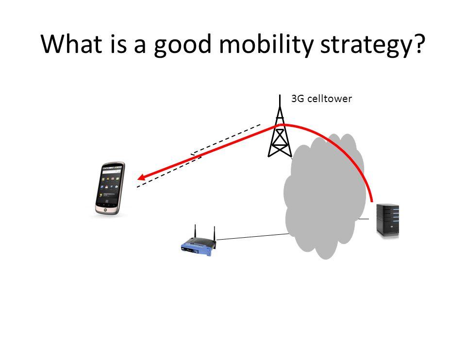 MPTCP Mobile Architecture 3G celltower STATE A CWND Snd.SEQNO Rcv.SEQNO … STATE B CWND Snd.SEQNO Rcv.SEQNO …