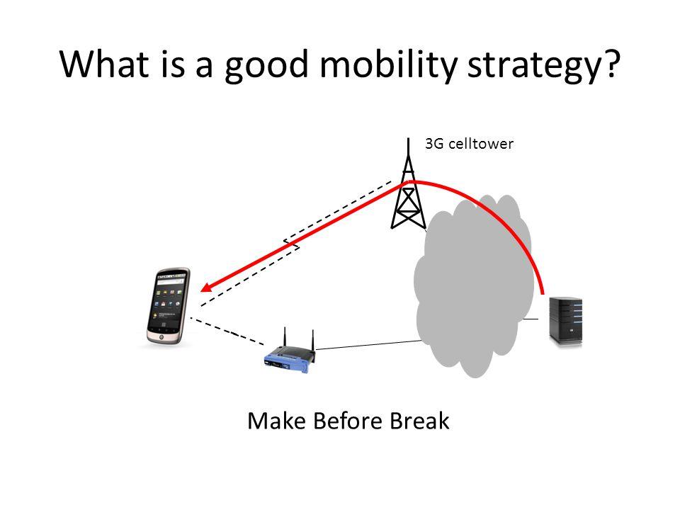 MPTCP Mobile Architecture 3G celltower STATE A CWND Snd.SEQNO Rcv.SEQNO … STATE B CWND Snd.SEQNO Rcv.SEQNO … DATA SEQ B DSEQ: 2 DATA SEQ A DSEQ: 1