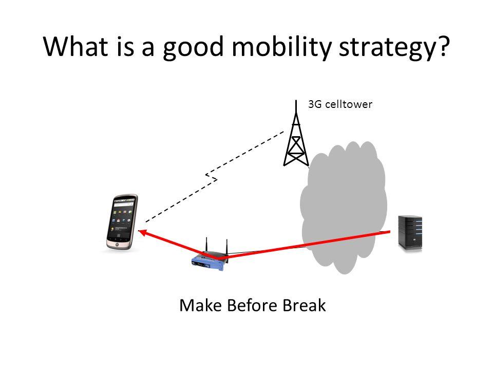MPTCP Mobile Architecture 3G celltower STATE A CWND Snd.SEQNO Rcv.SEQNO … STATE B CWND Snd.SEQNO Rcv.SEQNO … DATA SEQ B DSEQ: 2