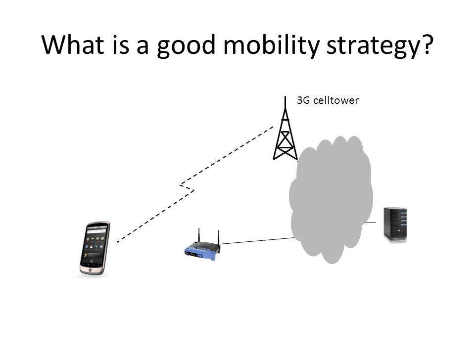 What is a good mobility strategy? 3G celltower Make Before Break
