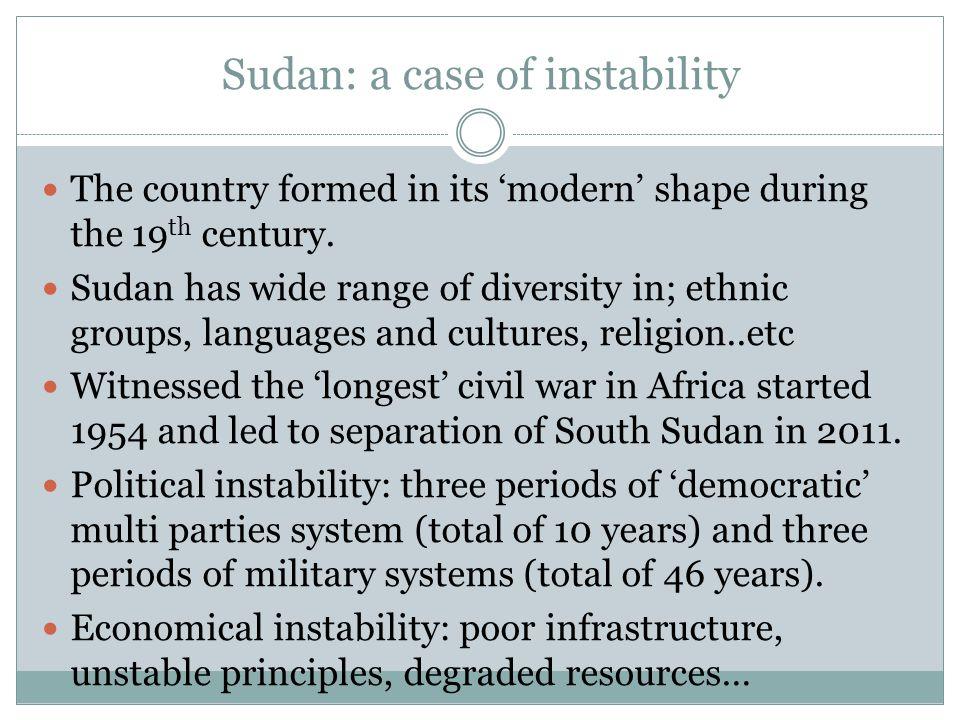 SUDANSUDAN