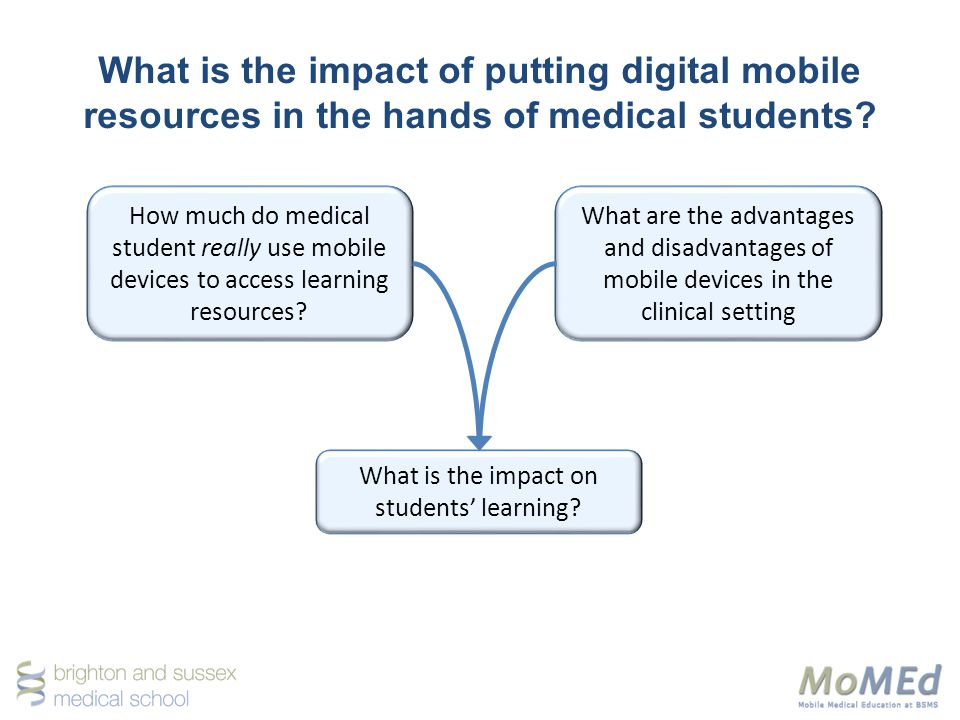 What is the impact of putting digital mobile resources in the hands of medical students.
