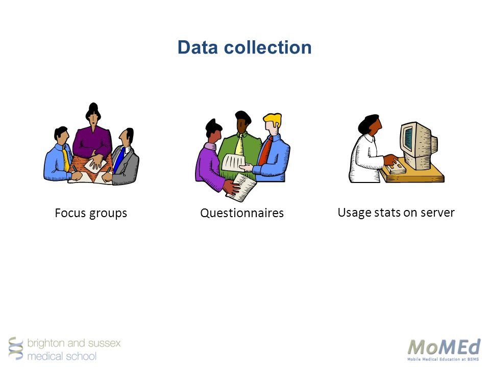 Data collection Focus groupsQuestionnaires Usage stats on server