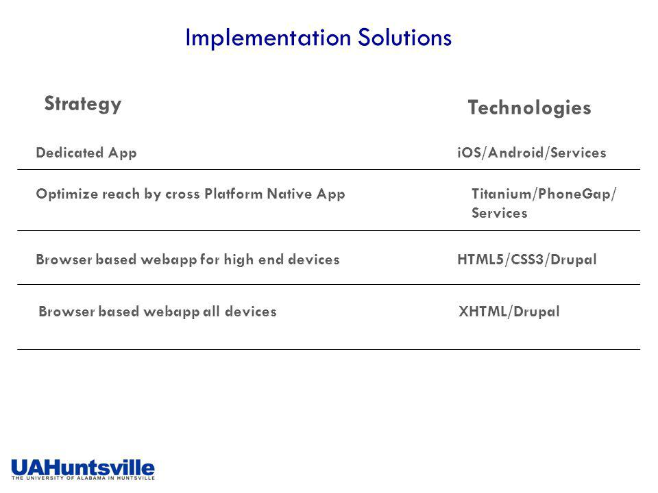 Implementation Solutions Strategy Technologies Dedicated App Optimize reach by cross Platform Native App Browser based webapp for high end devices iOS/Android/Services Titanium/PhoneGap/ Services HTML5/CSS3/Drupal Browser based webapp all devicesXHTML/Drupal
